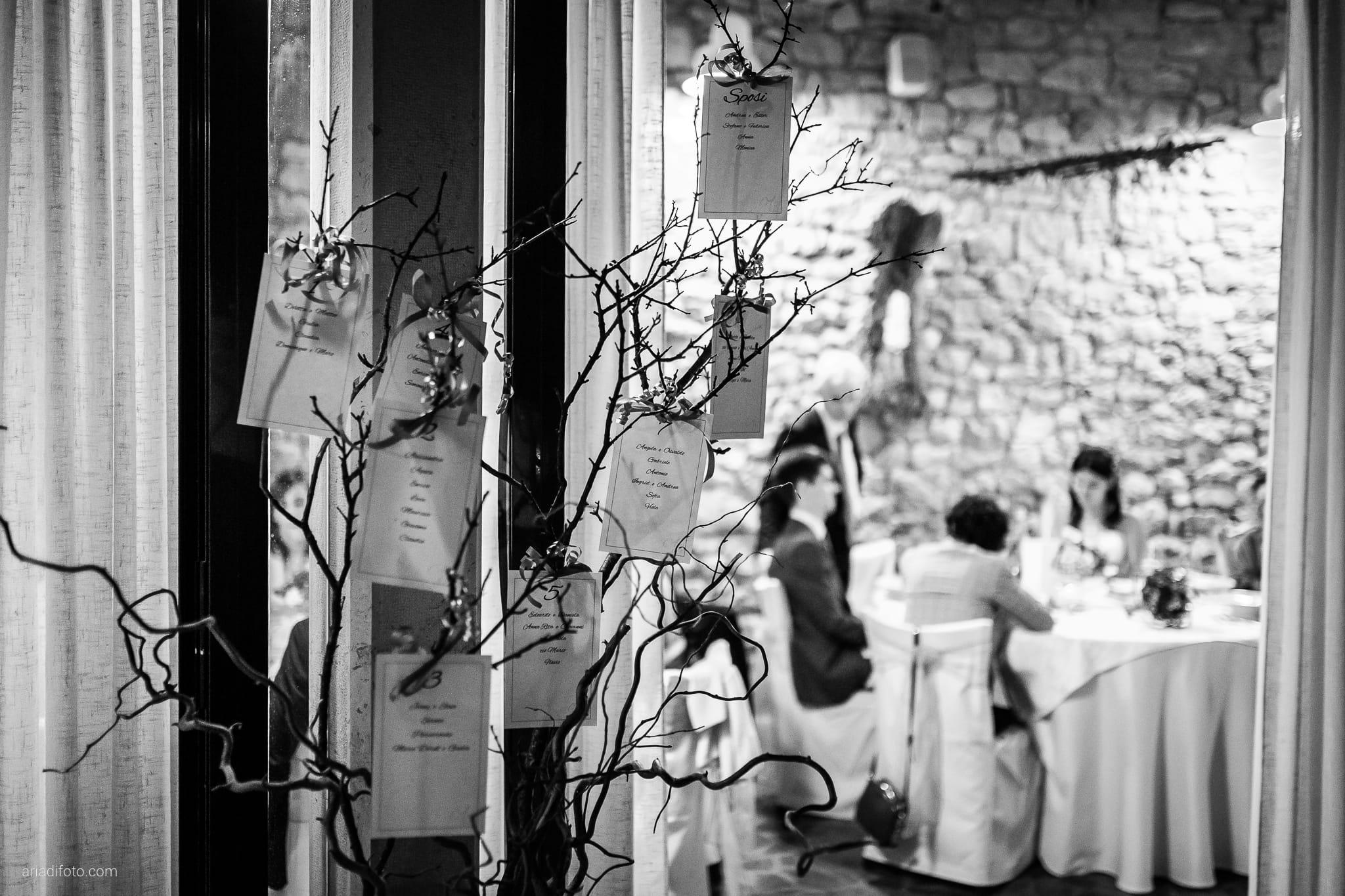 Ester Andrea matrimonio Trieste Villa Revoltella Stanjel Slovenia Gostilna Kobjeglava ricevimento dettagli tableau