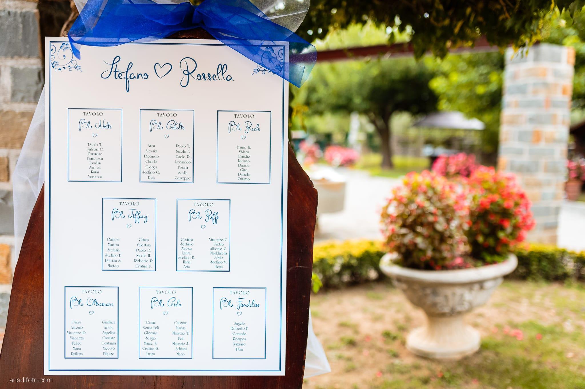 Rossella Stefano Matrimonio Muggia Mulin Koper Slovenia ricevimento dettagli tableau