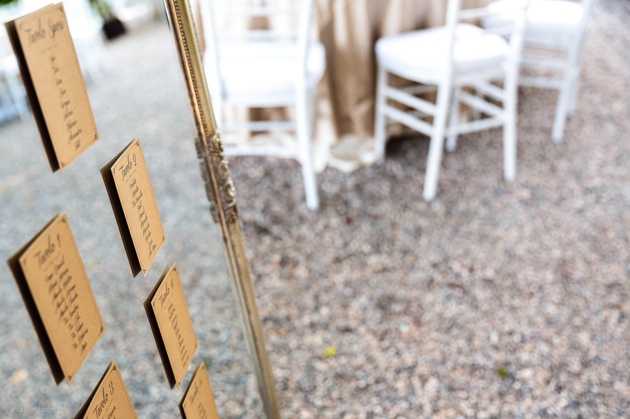 Sofia Mario Matrimonio Baronesse Tacco Collio Gorizia ricevimento dettagli tableau