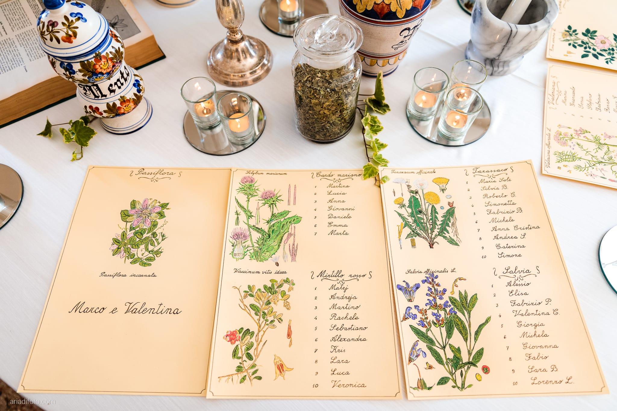 Valentina Marco Matrimonio Duomo Gorizia Castelvecchio Sagrado ricevimento dettagli farmacia decorazioni allestimenti